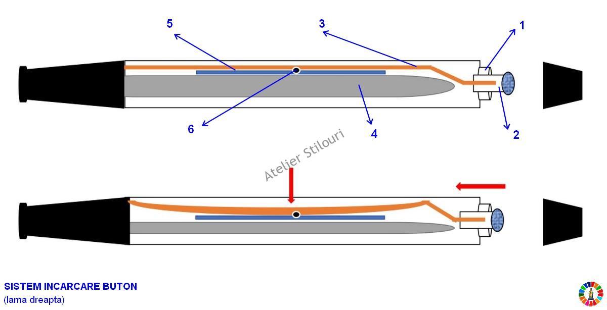 straight bar